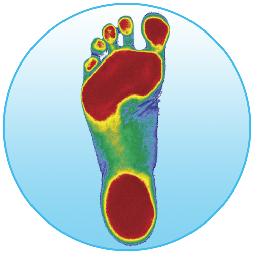 optimal foot scan